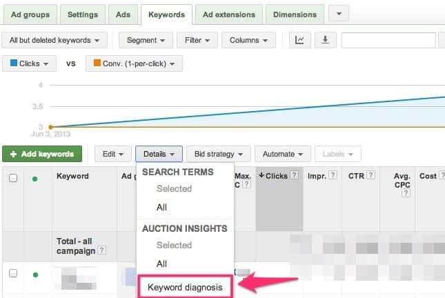 تشخیص کلید واژه گوگل AdWords